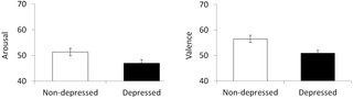Babies toys ecology Effect of maternal depression on infant-directed speech to prelinguistic infants: Implications for language development